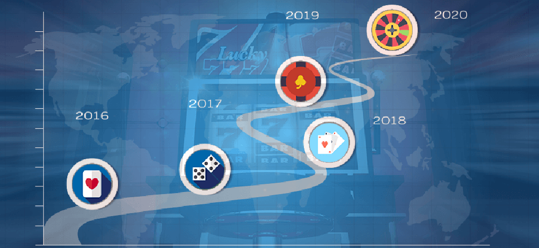 The History of No Deposit Casinos